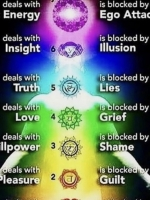 CRYSTAL READINGS AND CHAKRA BALANCING BY KATHY at Psychics.com