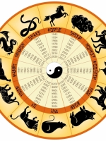 Chinese Astrology at Psychics.com